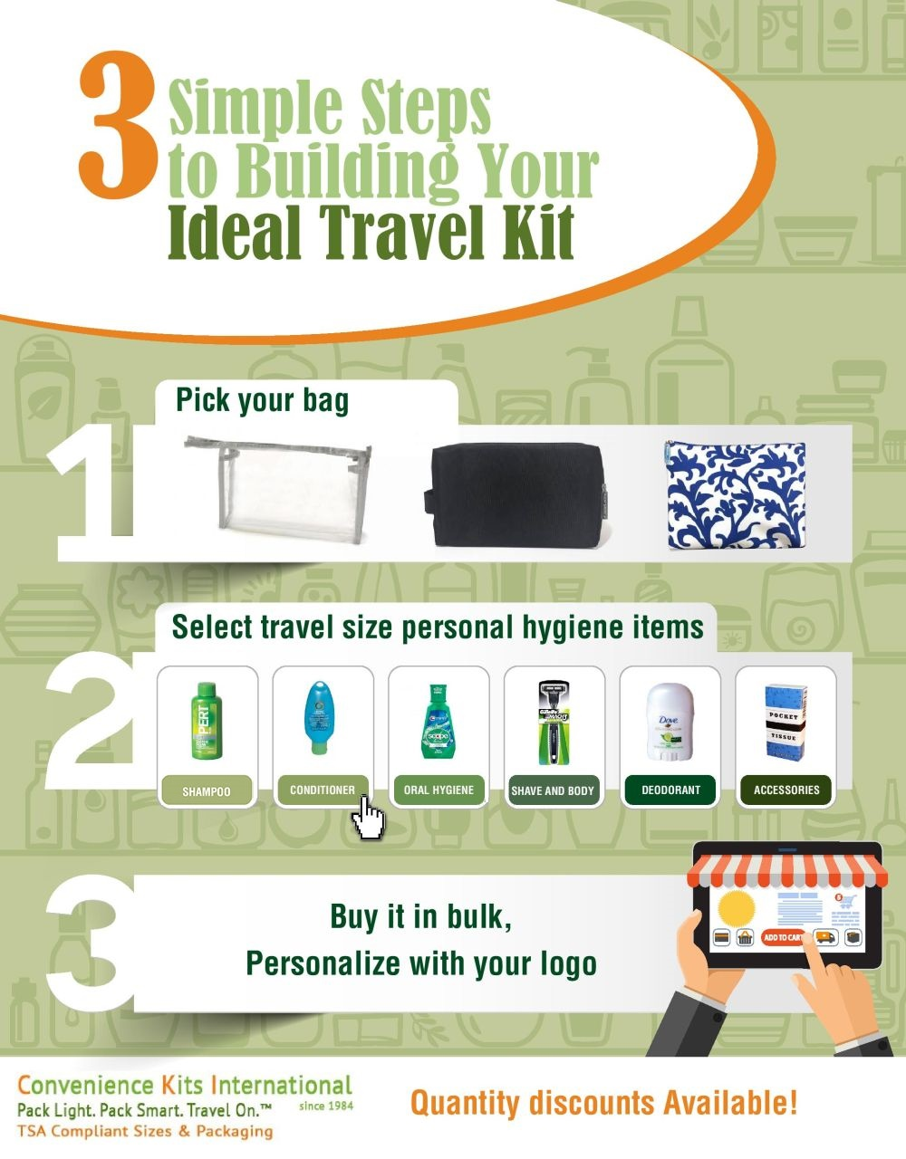 3 simple steps to build your ideal travel kit